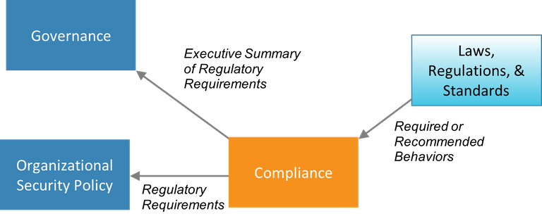 Compliance.png