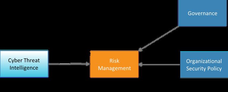 RiskManagement.png