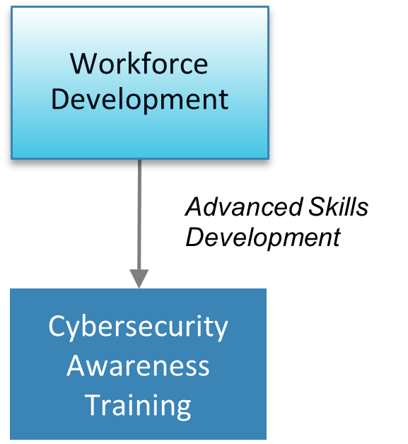 WorkforceDevelopment.png