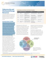 New Quick Read: Cybersecurity and Distributed Energy Resources